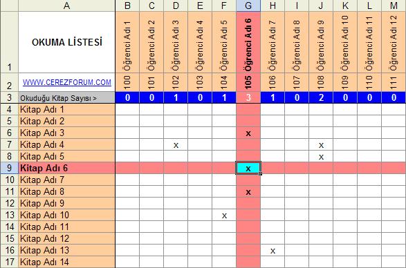 Excel - Kitap Okuma Listesi