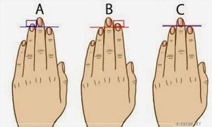 Sol el parmakları ve karakter