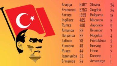Türkçedeki yabancı kelimeler